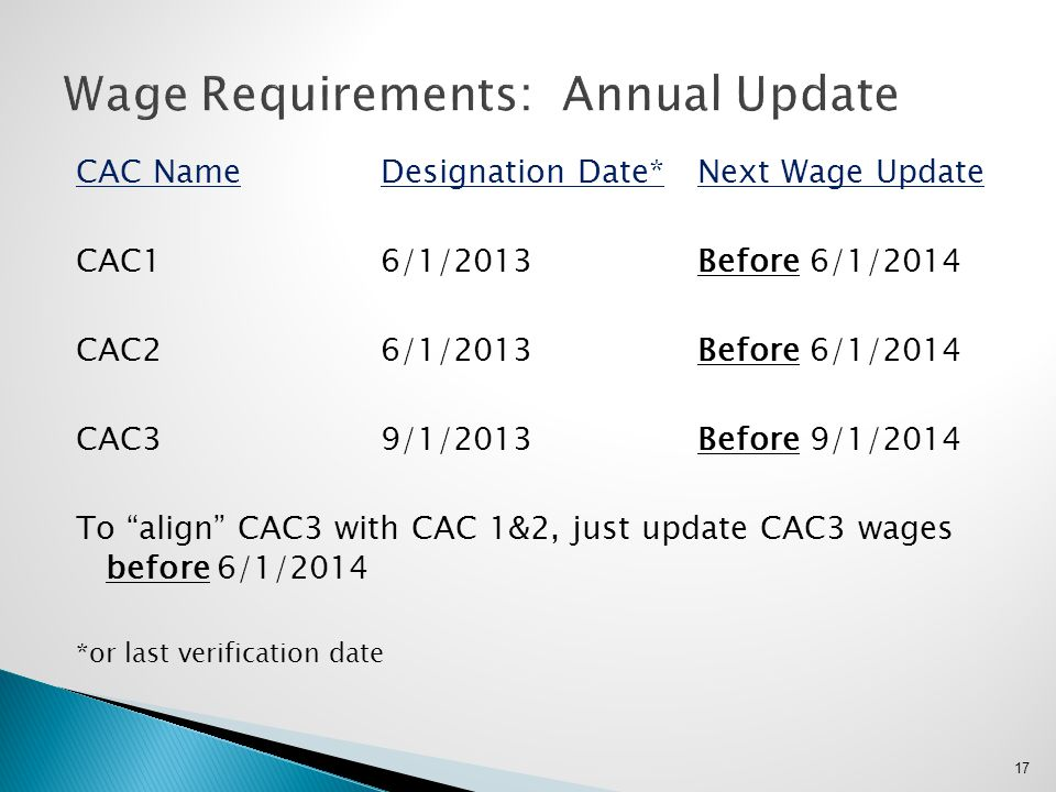 Wage Requirements: Annual Update