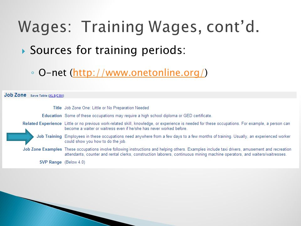Wages: Training Wages, cont'd.