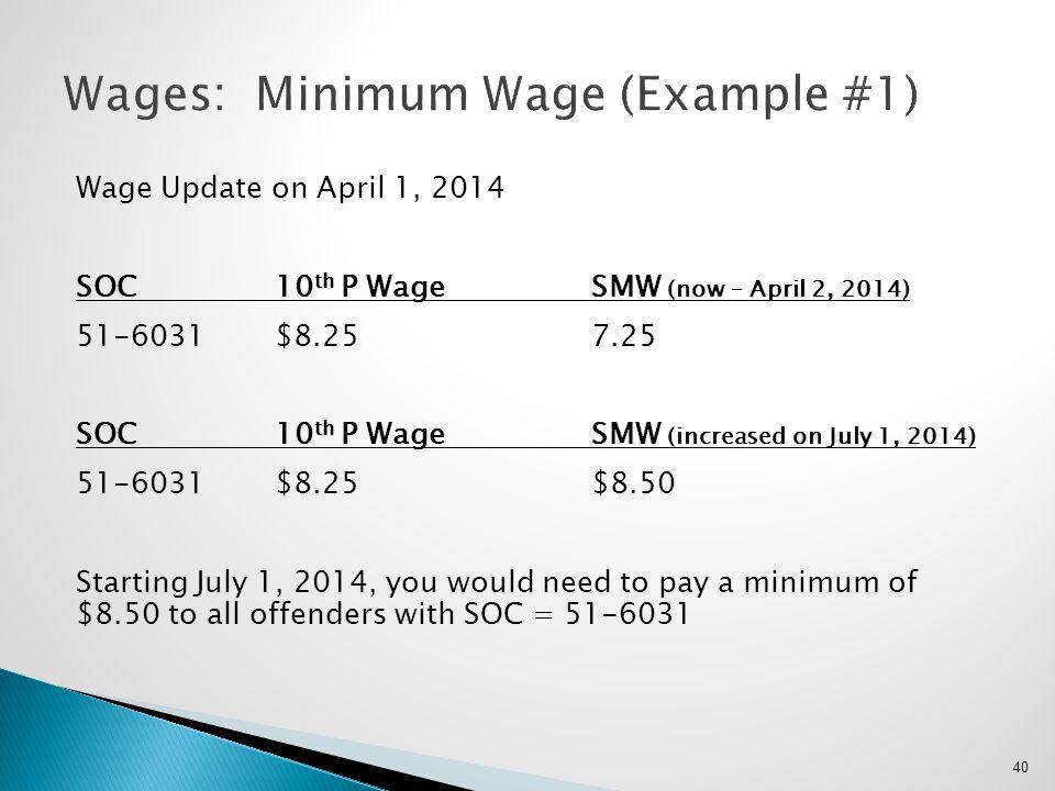Wages: Minimum Wage (Example #1)