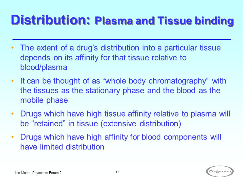 Distribution: Plasma and Tissue binding