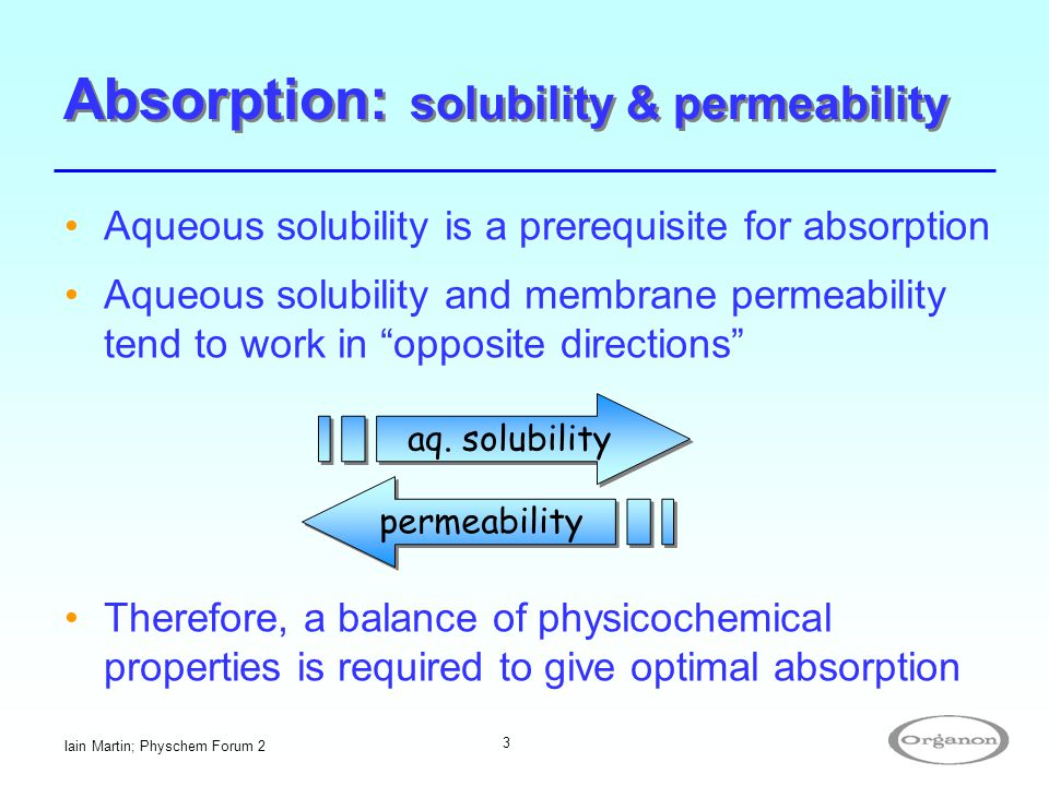 Absorption: solubility & permeability