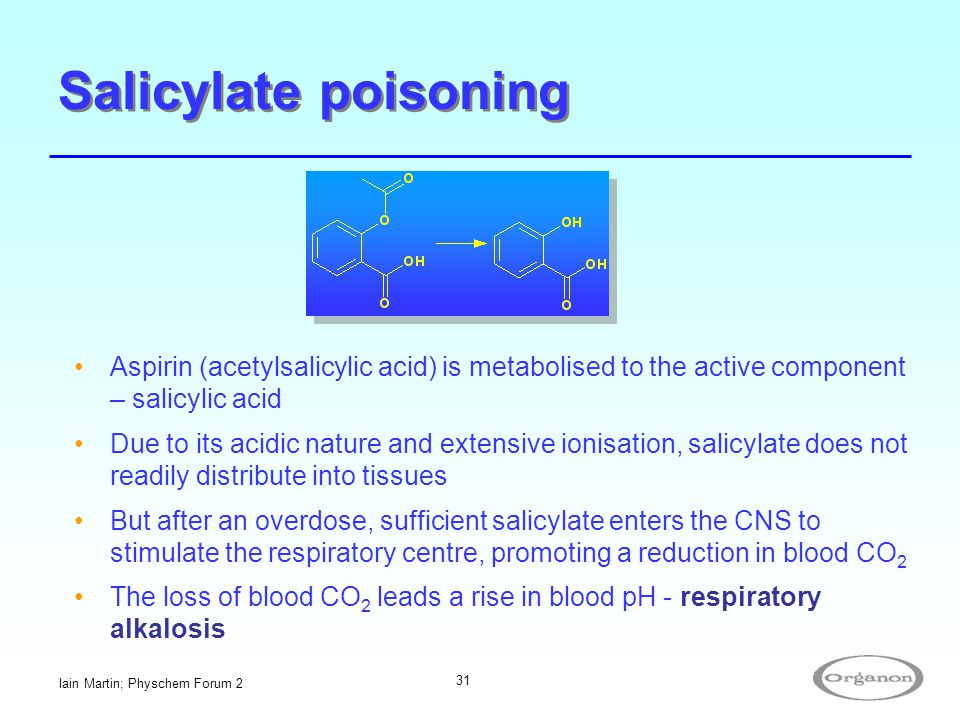 Salicylate poisoning Aspirin (acetylsalicylic acid) is metabolised to the active component – salicylic acid.