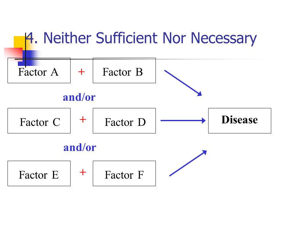 4. Neither Sufficient Nor Necessary