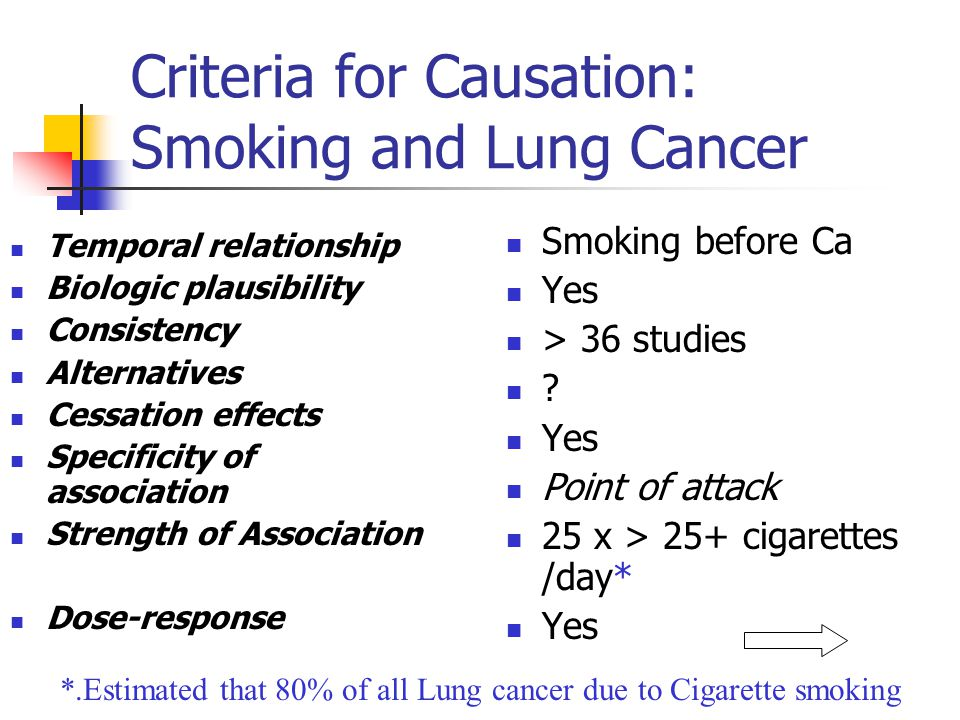 Criteria for Causation: Smoking and Lung Cancer