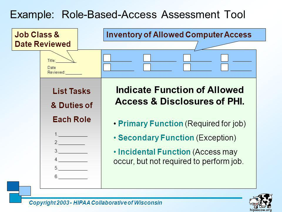 Example: Role-Based-Access Assessment Tool