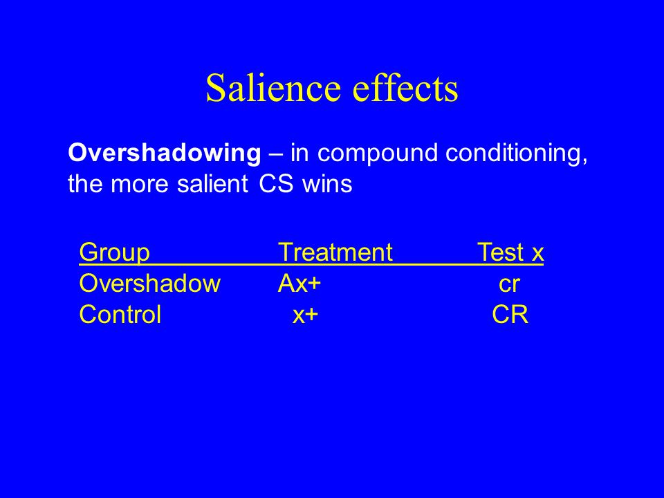 Salience effects Overshadowing – in compound conditioning, the more salient CS wins. Group Treatment Test x.