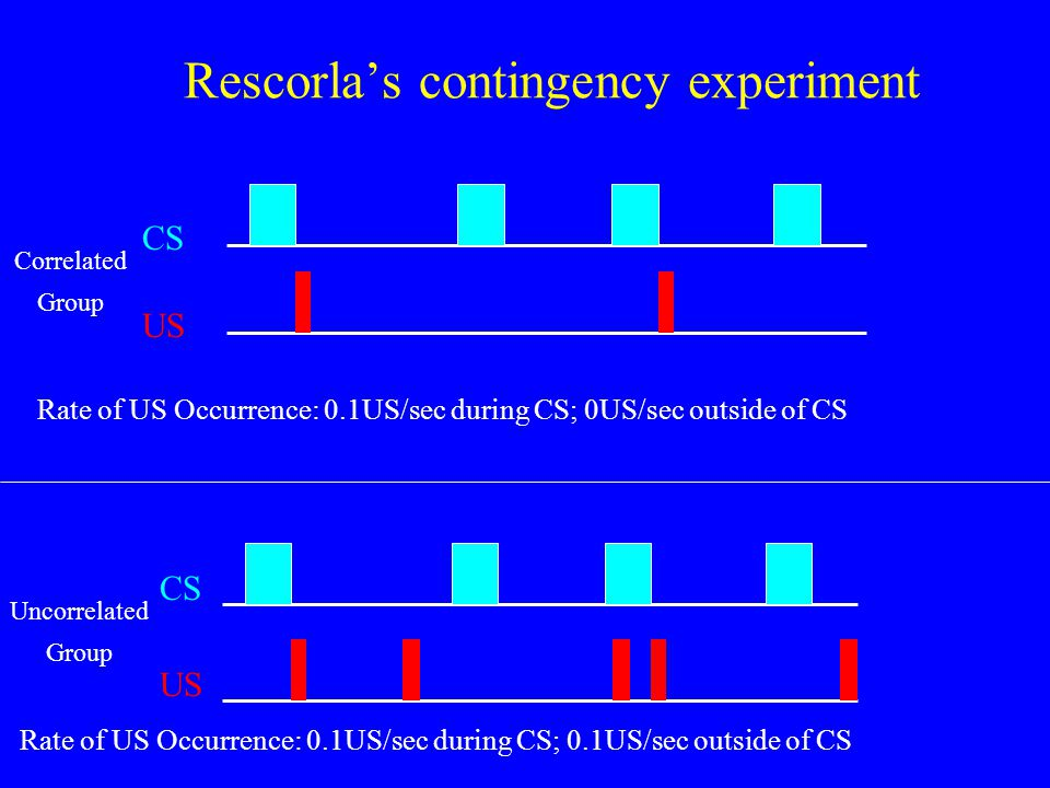 Rescorla's contingency experiment