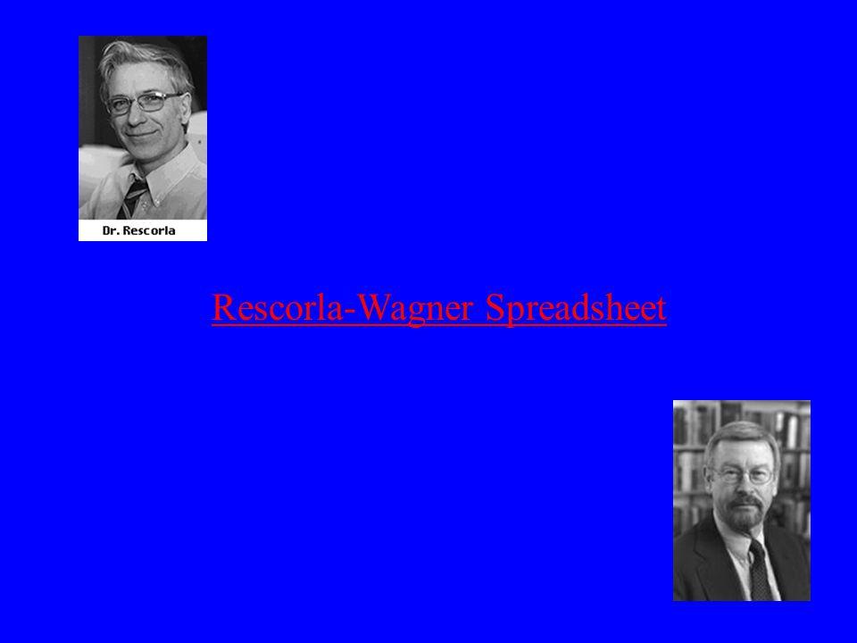 Rescorla-Wagner Spreadsheet