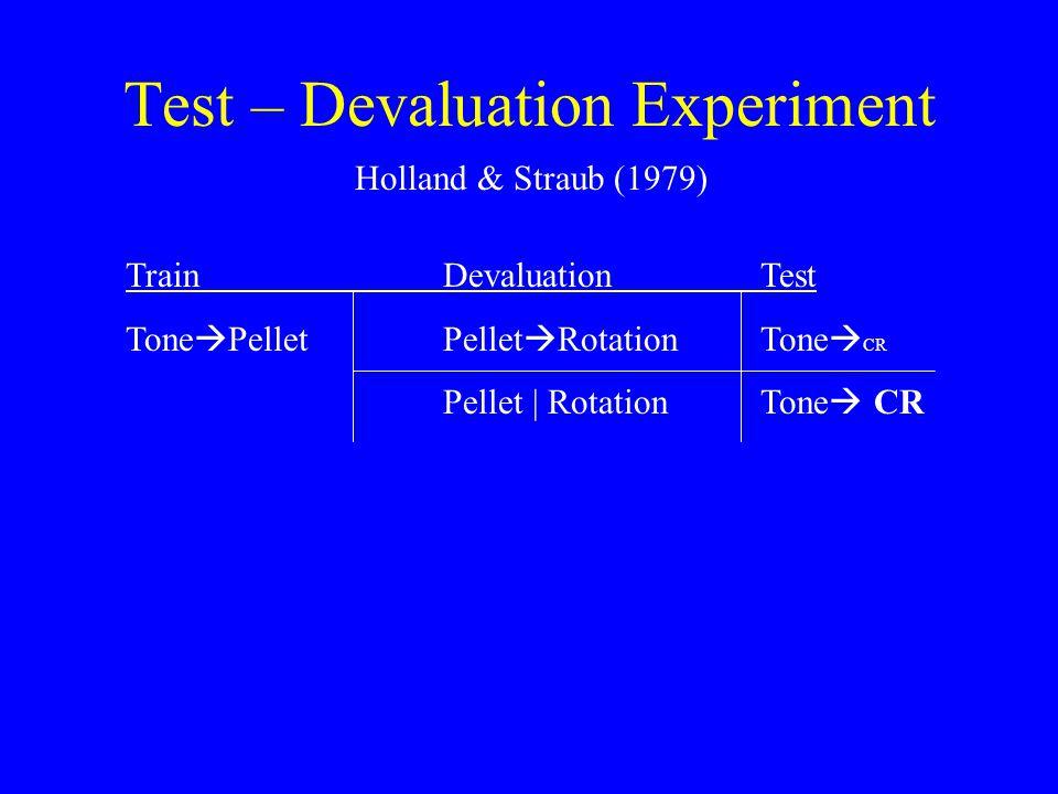 Test – Devaluation Experiment