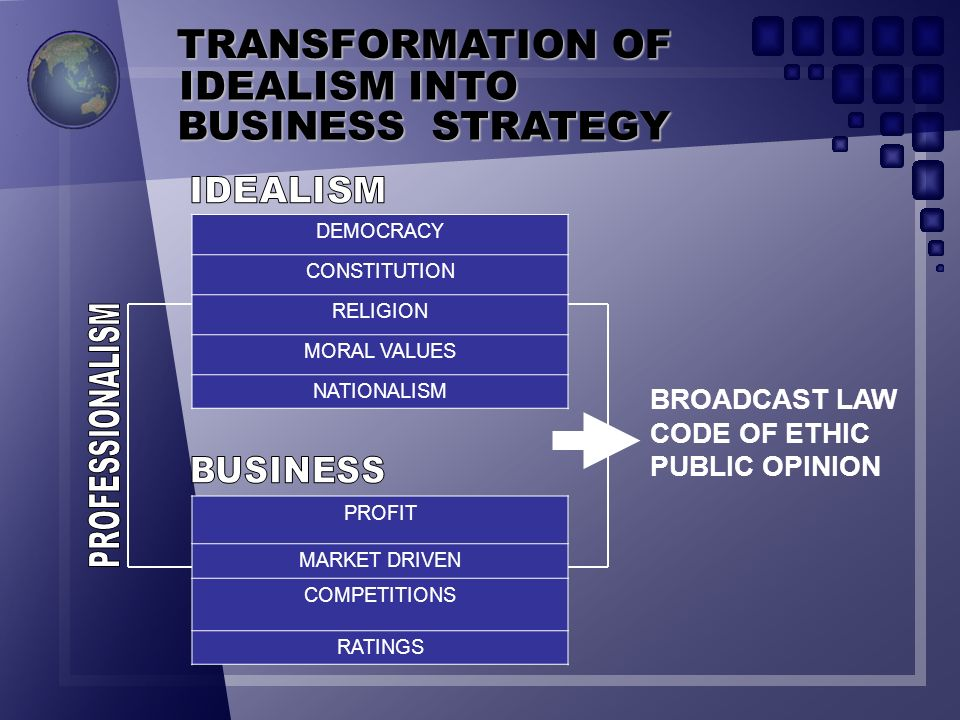 TRANSFORMATION OF IDEALISM INTO BUSINESS STRATEGY BROADCAST LAW