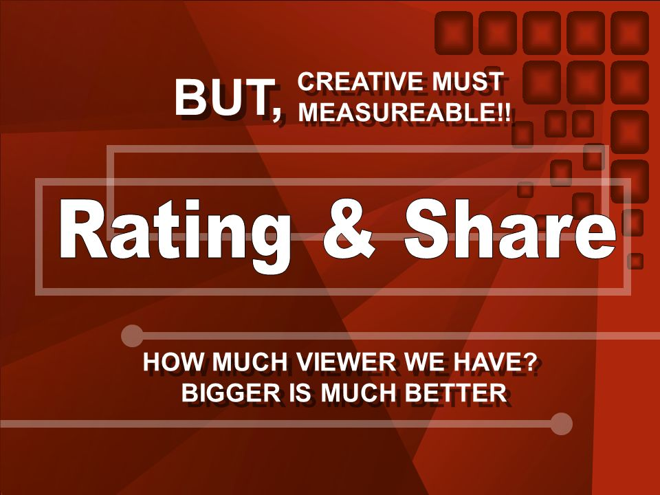 BUT, Rating & Share CREATIVE MUST MEASUREABLE!!