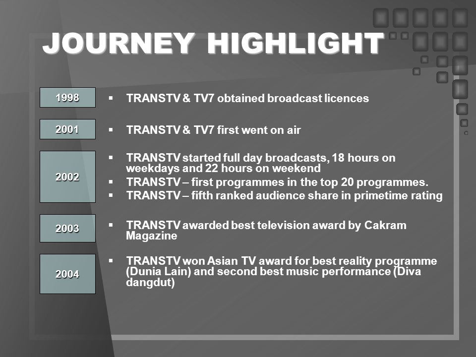 JOURNEY HIGHLIGHT TRANSTV & TV7 obtained broadcast licences