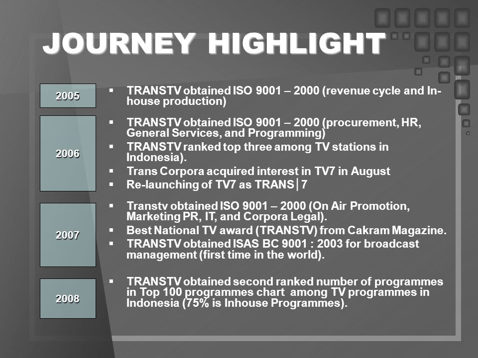 JOURNEY HIGHLIGHT 2005. TRANSTV obtained ISO 9001 – 2000 (revenue cycle and In-house production) 2006.