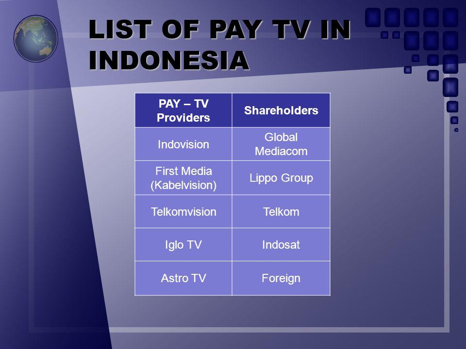 First Media (Kabelvision)