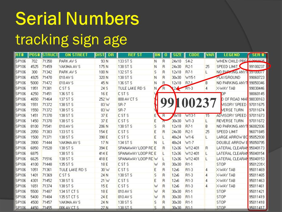 Serial Numbers tracking sign age
