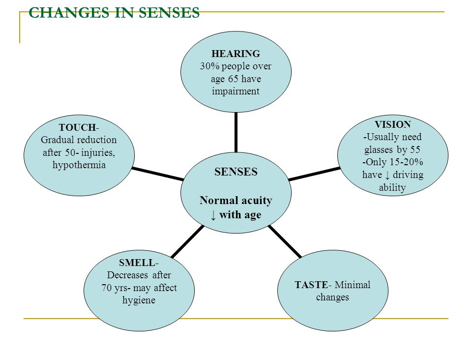 CHANGES IN SENSES