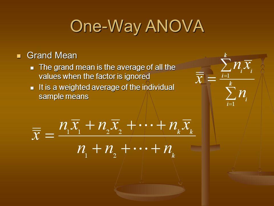 One-Way ANOVA Grand Mean