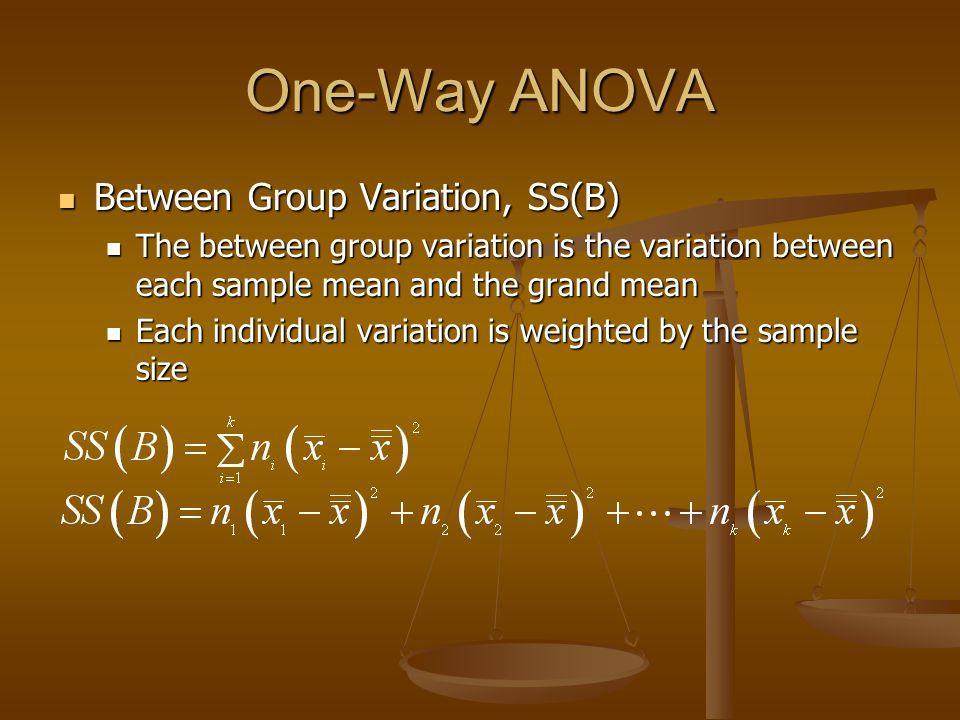 One-Way ANOVA Between Group Variation, SS(B)