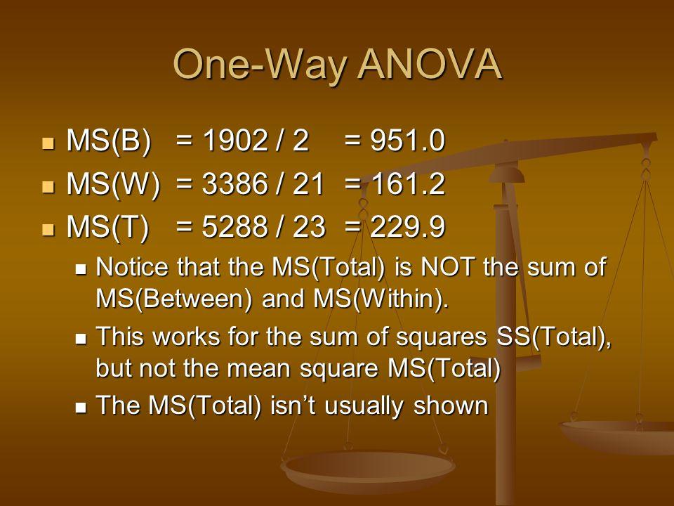 One-Way ANOVA MS(B) = 1902 / 2 = 951.0 MS(W) = 3386 / 21 = 161.2