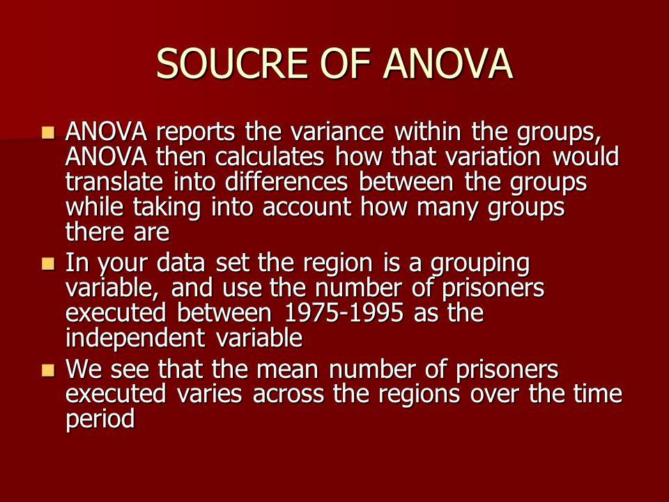 SOUCRE OF ANOVA