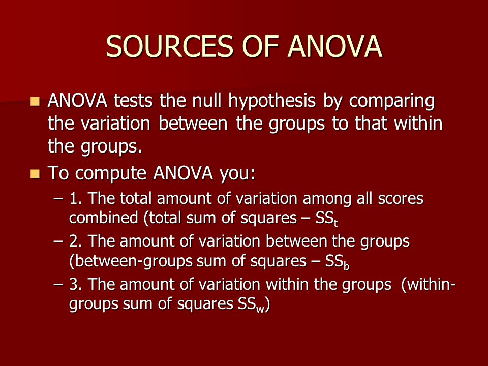 SOURCES OF ANOVA ANOVA tests the null hypothesis by comparing the variation between the groups to that within the groups.