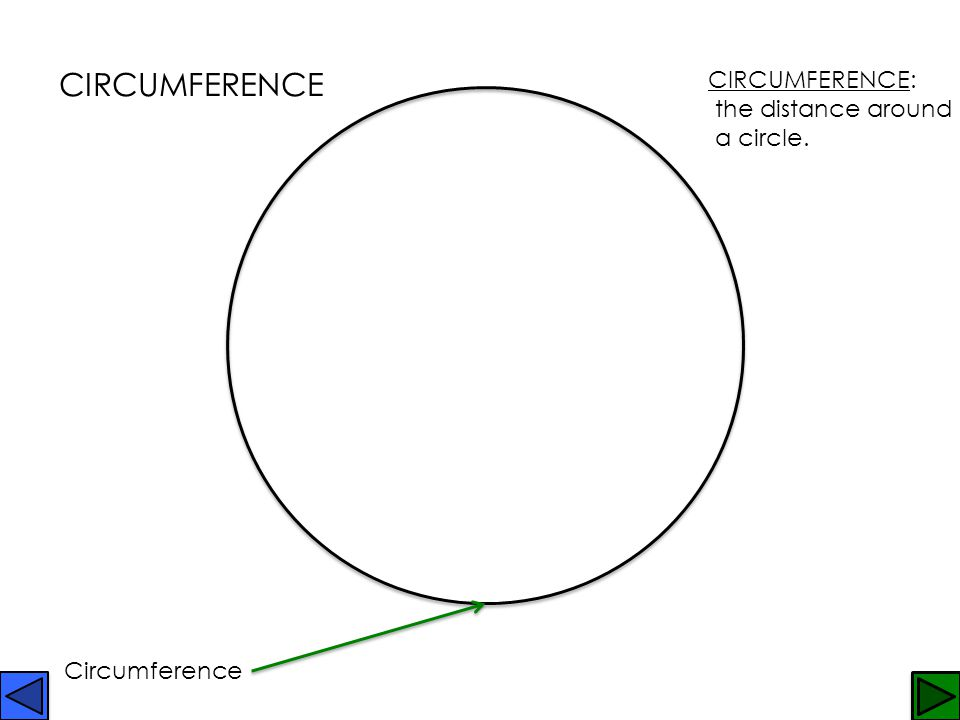 CIRCUMFERENCE CIRCUMFERENCE: the distance around a circle.