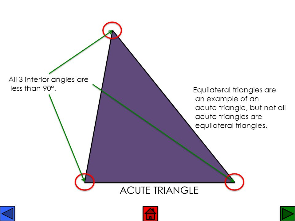 ACUTE TRIANGLE All 3 interior angles are less than 90°.