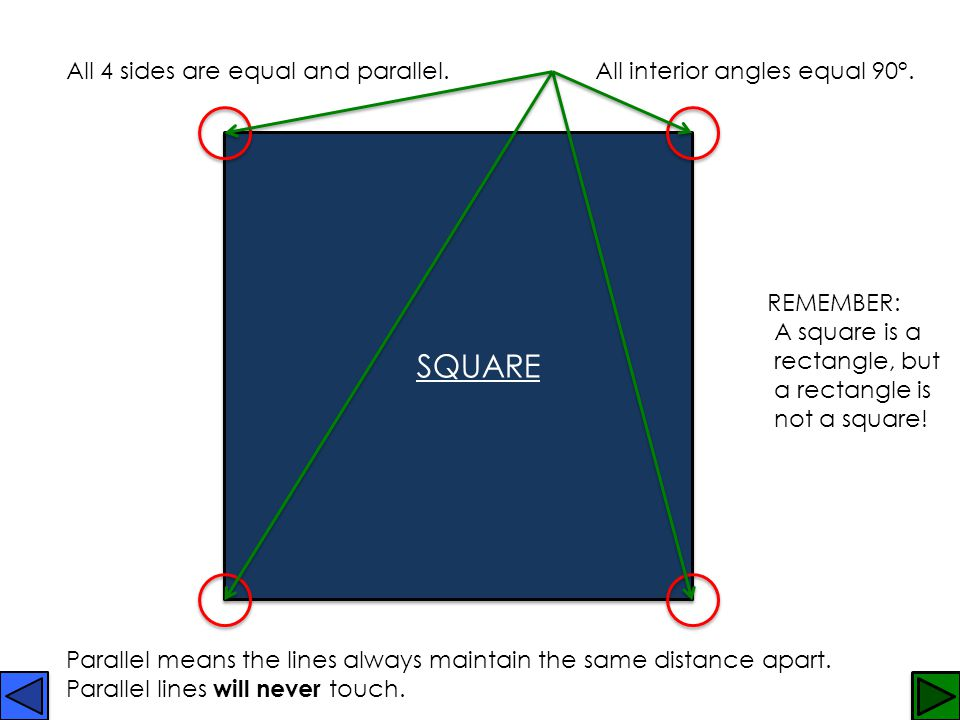 SQUARE All 4 sides are equal and parallel.