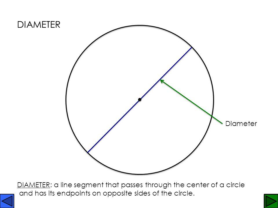 DIAMETER Diameter. DIAMETER: a line segment that passes through the center of a circle.