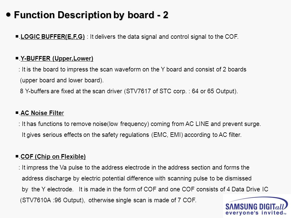 ● Function Description by board - 2