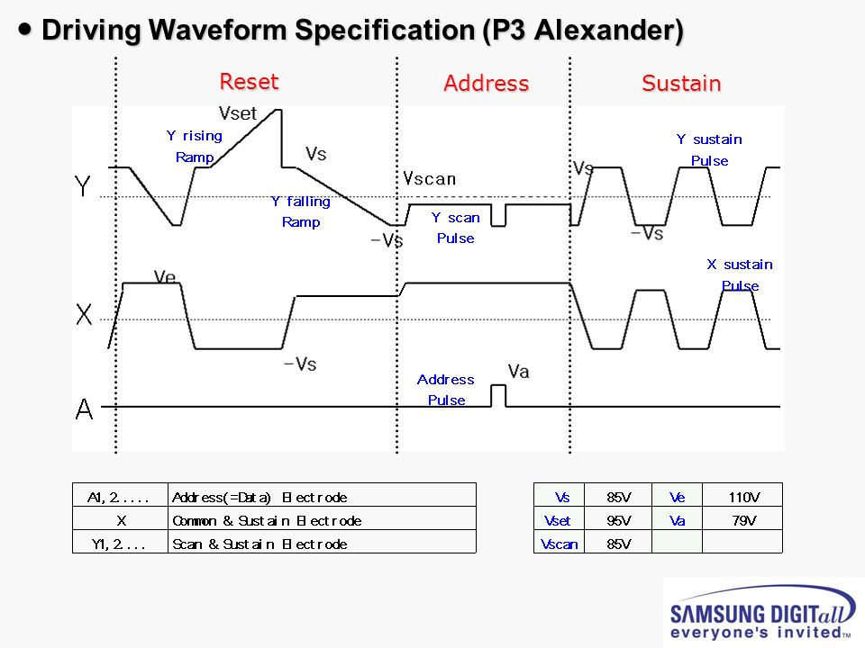 ● Driving Waveform Specification (P3 Alexander)