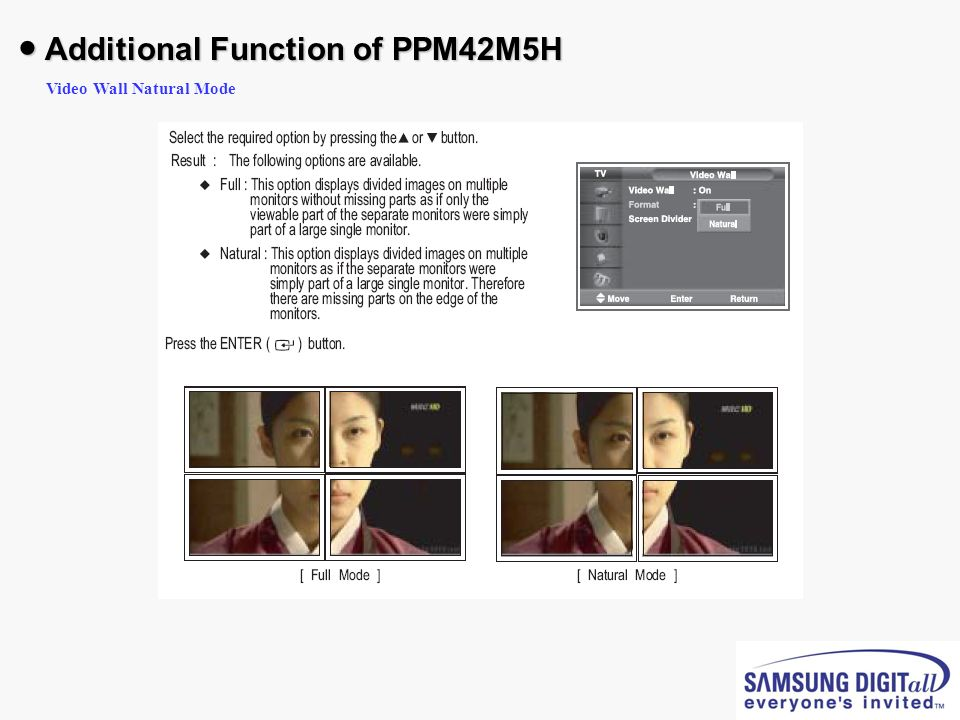 ● Additional Function of PPM42M5H