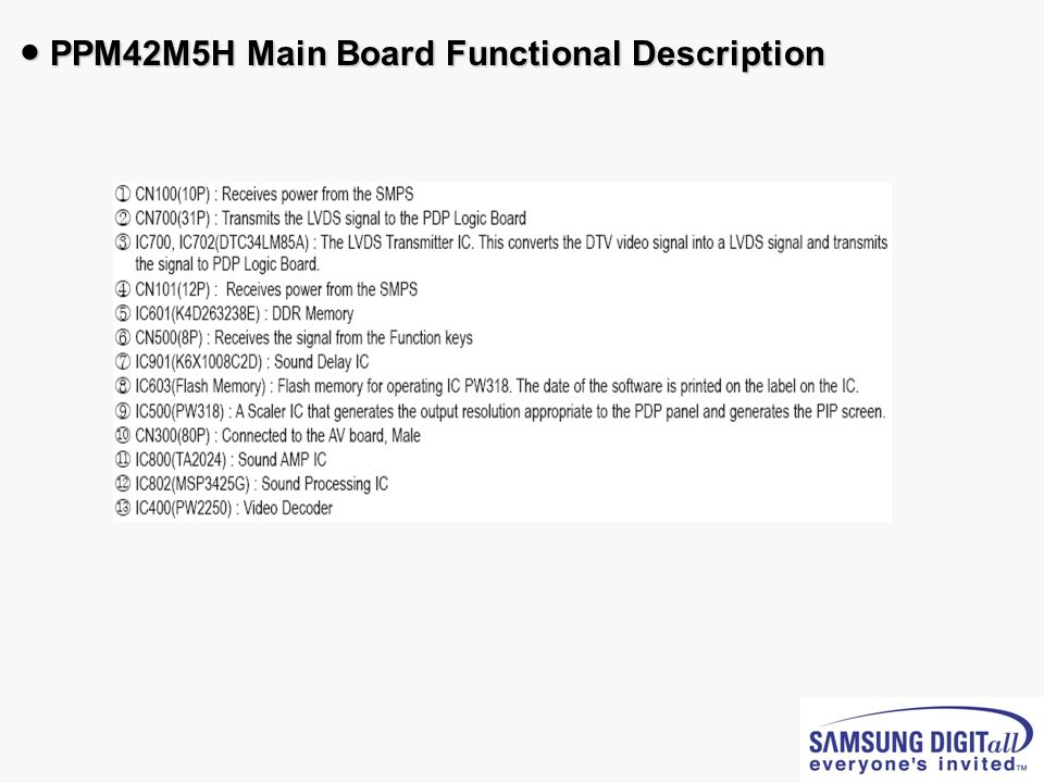 ● PPM42M5H Main Board Functional Description