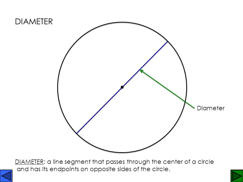 DIAMETER Diameter. DIAMETER: a line segment that passes through the center of a circle.