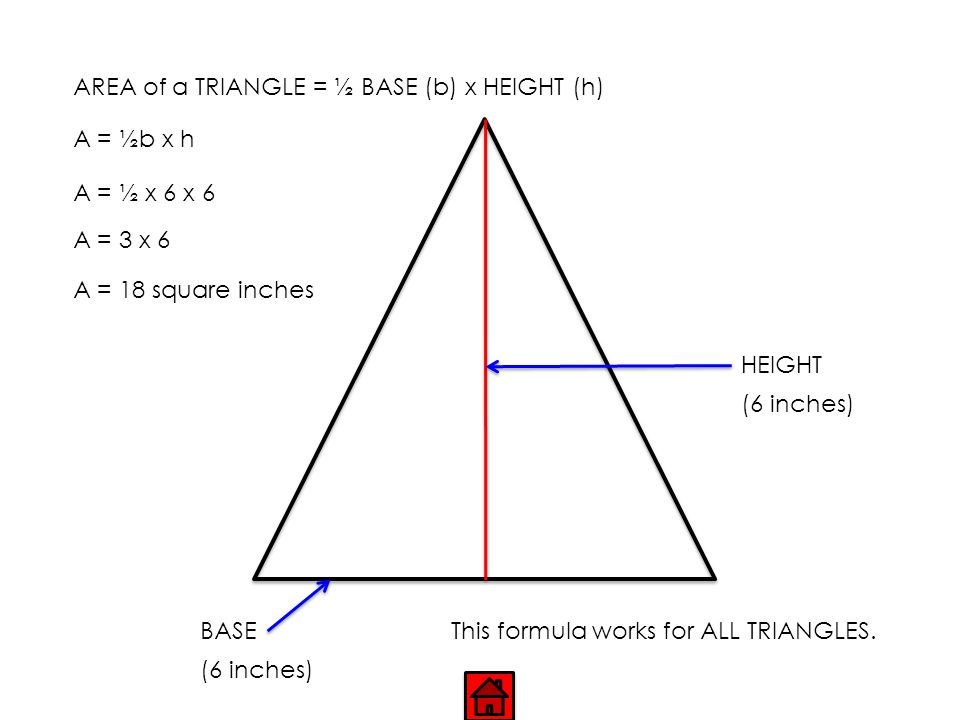 AREA of a TRIANGLE = ½ BASE (b) x HEIGHT (h)