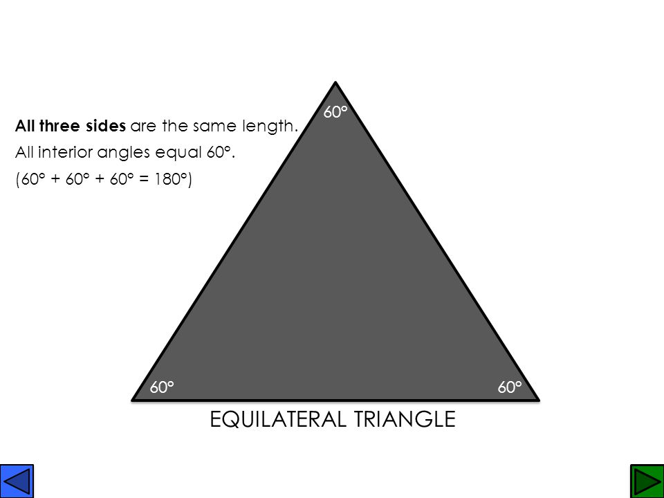 EQUILATERAL TRIANGLE 60° All three sides are the same length.