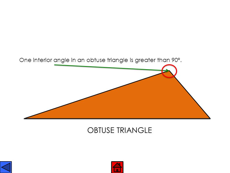 One interior angle in an obtuse triangle is greater than 90°.