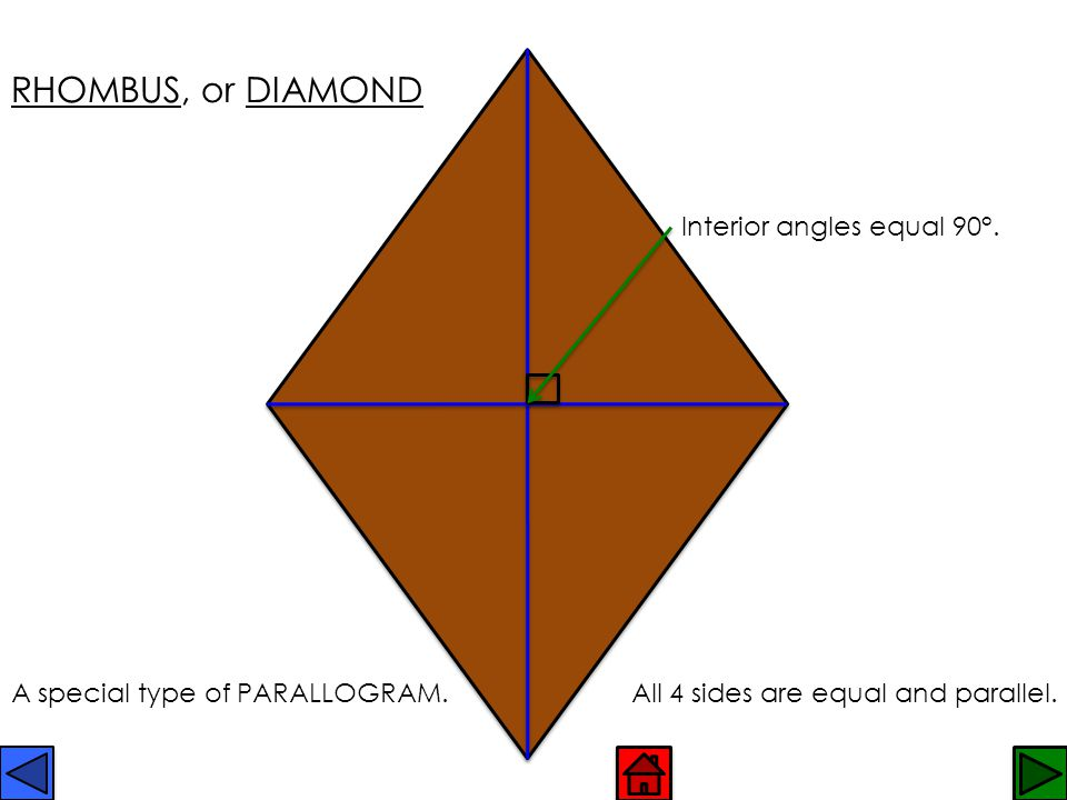 RHOMBUS, or DIAMOND Interior angles equal 90°.