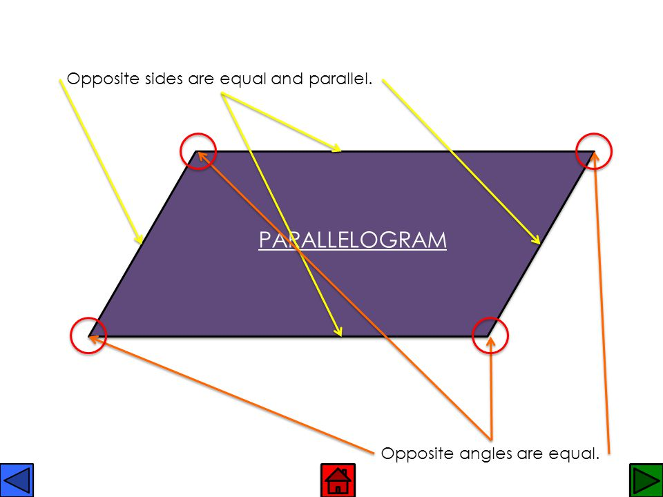 PARALLELOGRAM Opposite sides are equal and parallel.