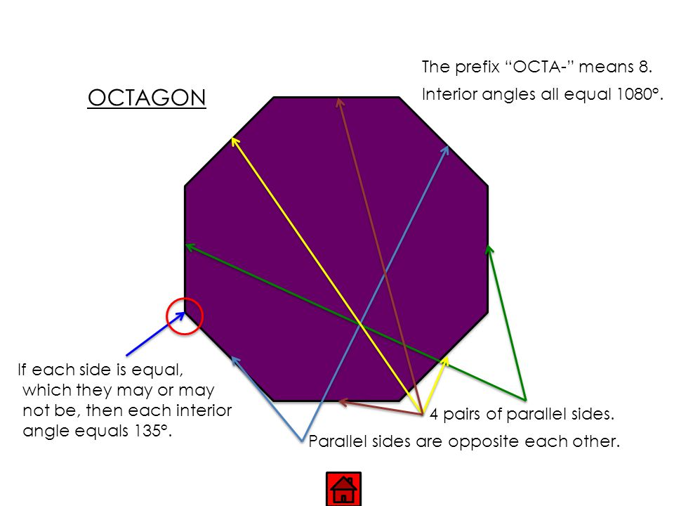 OCTAGON The prefix OCTA- means 8. Interior angles all equal 1080°.