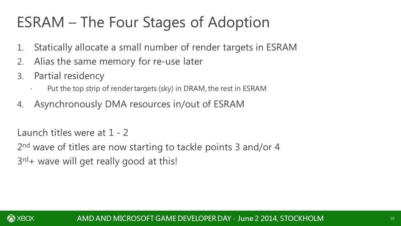 ESRAM – The Four Stages of Adoption