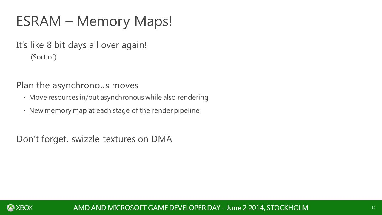 ESRAM – Memory Maps! It's like 8 bit days all over again!