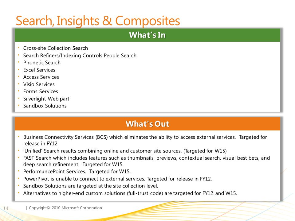 Search, Insights & Composites