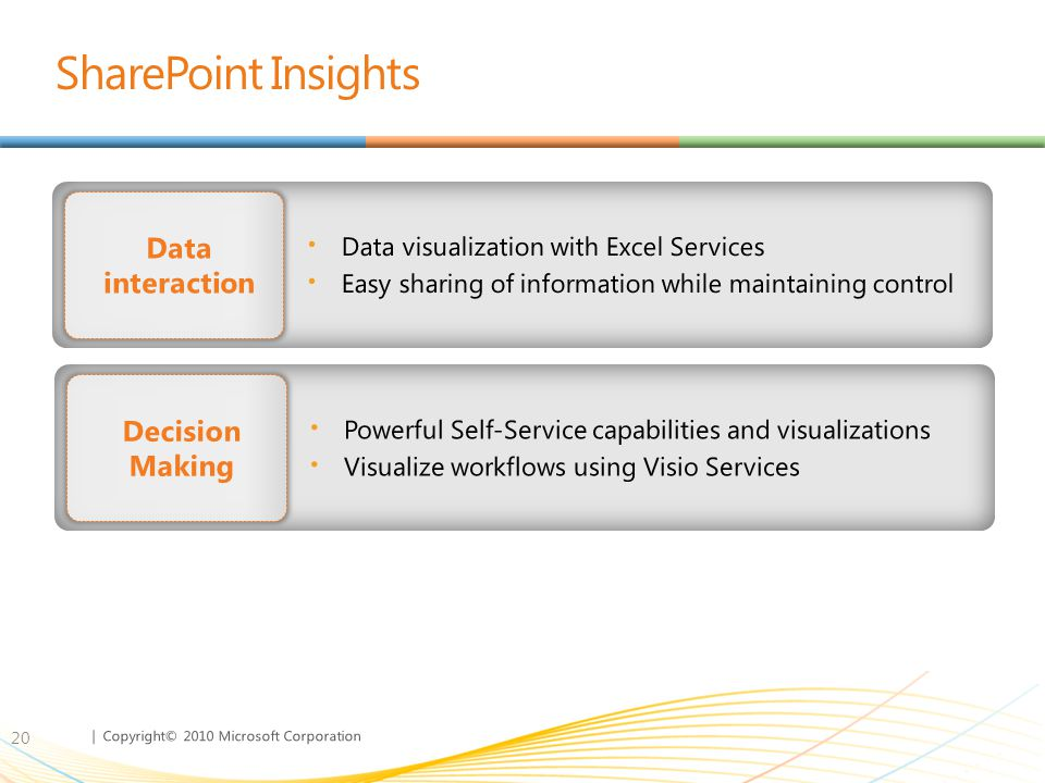 SharePoint Insights Data interaction Decision Making