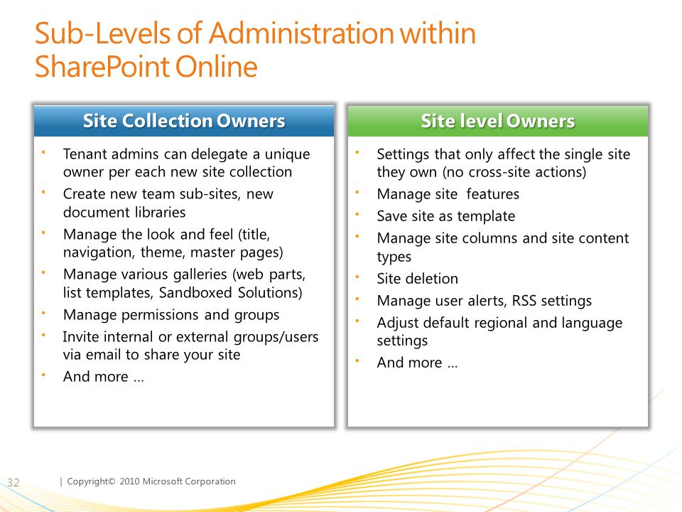 Sub-Levels of Administration within SharePoint Online
