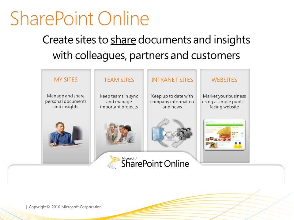 SharePoint Online Create sites to share documents and insights