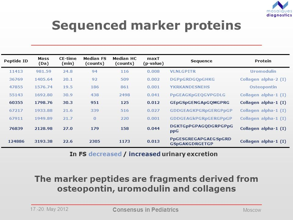Sequenced marker proteins