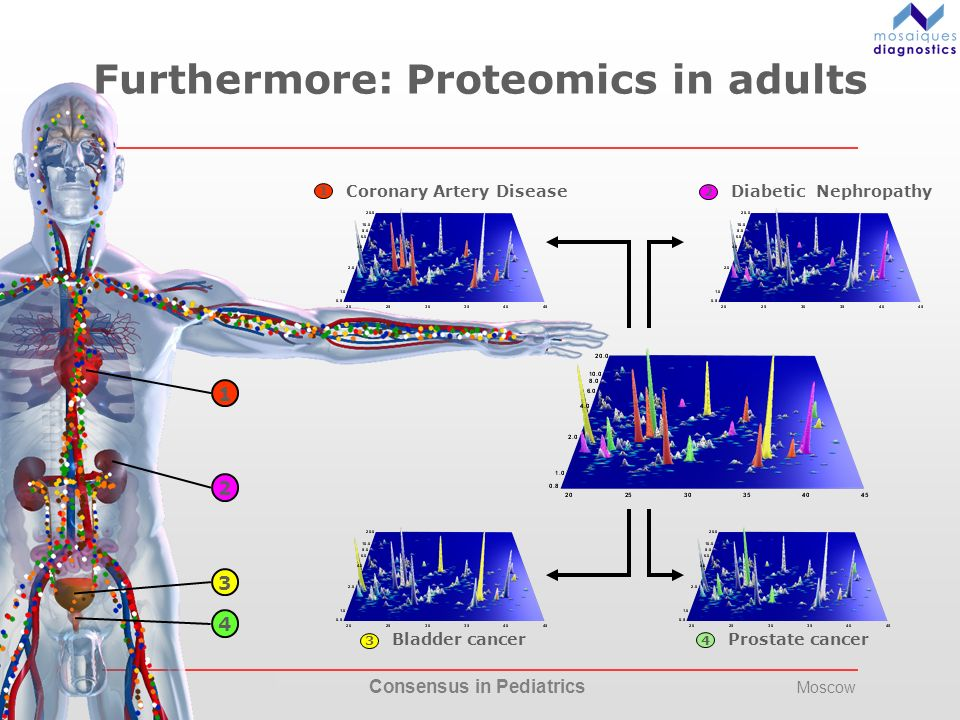 Furthermore: Proteomics in adults