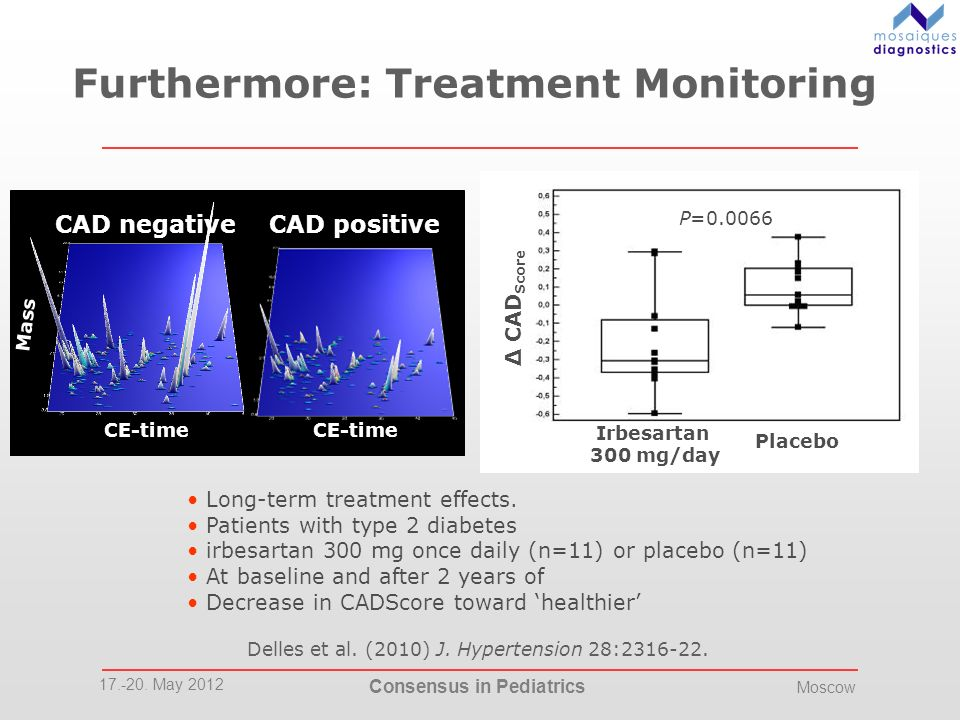 Furthermore: Treatment Monitoring
