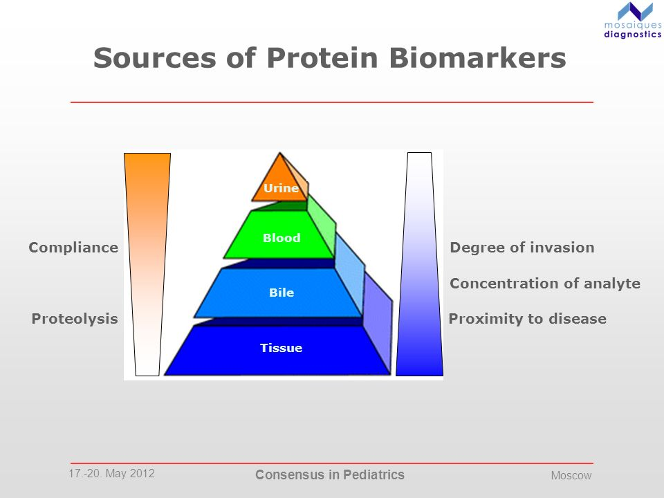 Sources of Protein Biomarkers